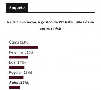 ENQUETE JÚLIO